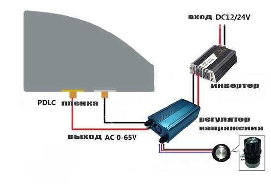 Схема подключения электрохромной пленки элементарно проста